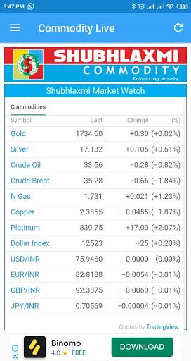 Commodity Live screenshot 1