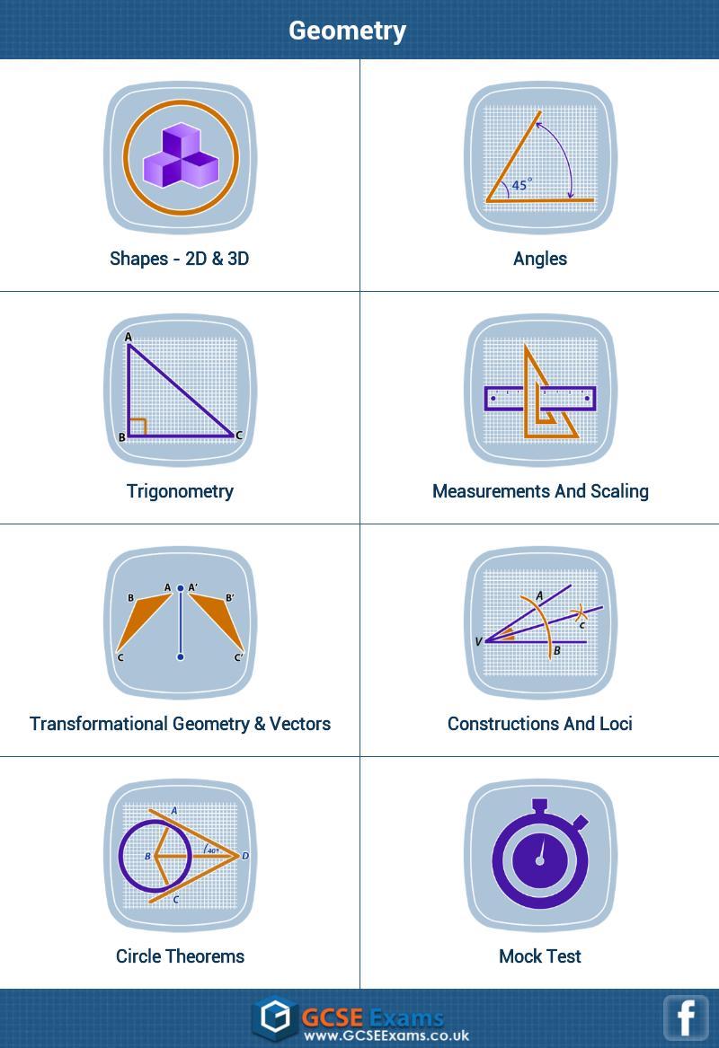 GCSE Maths Geometry Revision L screenshot 17