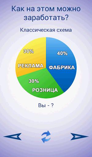 Business Idea screenshot 6