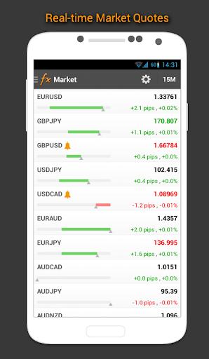 Calendário Forex e Mercado screenshot 5