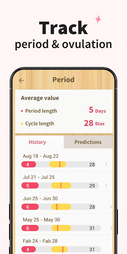 Period Tracker - Period Calendar Ovulation Tracker screenshot 6