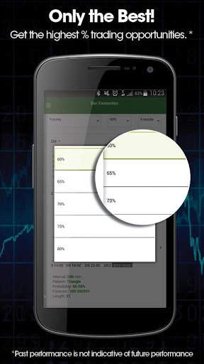Autochartist screenshot 3