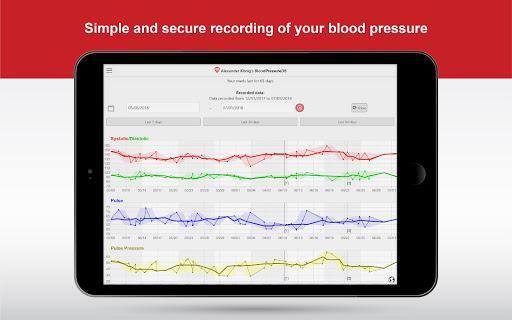 BloodPressureDB 9 تصوير الشاشة