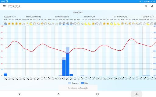 Foreca Weather screenshot 10