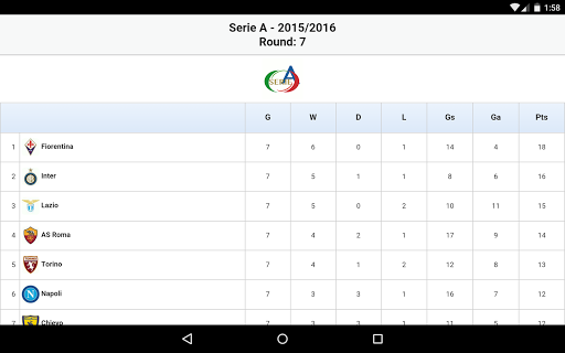 Serie A screenshot 9