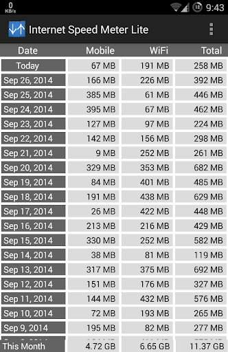 Internet Speed Meter Lite screenshot 3