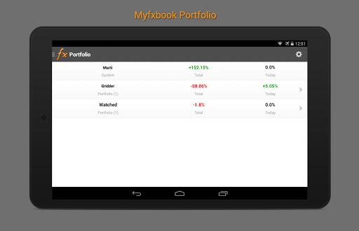 Calendário Forex e Mercado screenshot 12