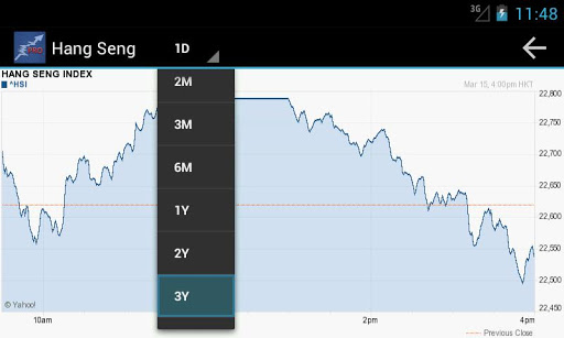 Global Stock Markets 5 تصوير الشاشة