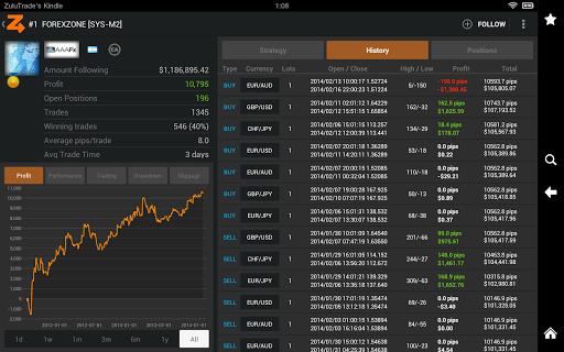 ZuluTrade - Copy Trading Platform 18 تصوير الشاشة