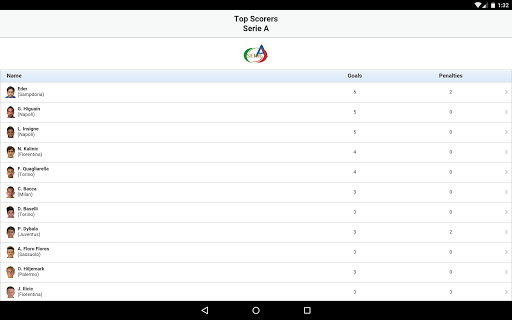 Serie A screenshot 20