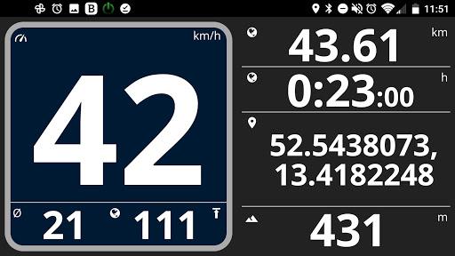 Speedometer analog, digital with odometer and HUD screenshot 4