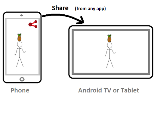 Air-Share screenshot 2