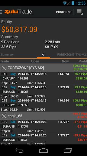 ZuluTrade - Copy Trading Platform 5 تصوير الشاشة