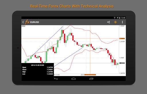 Calendário Forex e Mercado screenshot 9