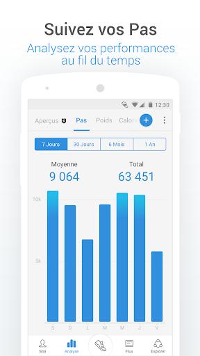 Podomètre gratuit - compteur de pas et de calories screenshot 2