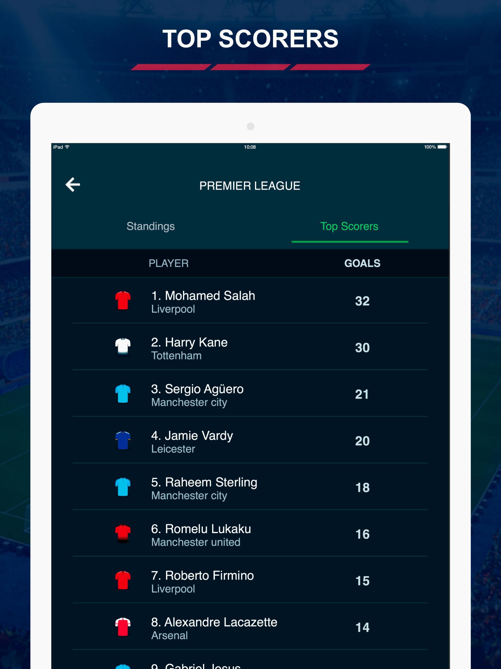 English Football Scores 9 تصوير الشاشة