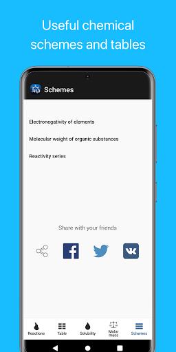 Chemistry screenshot 7