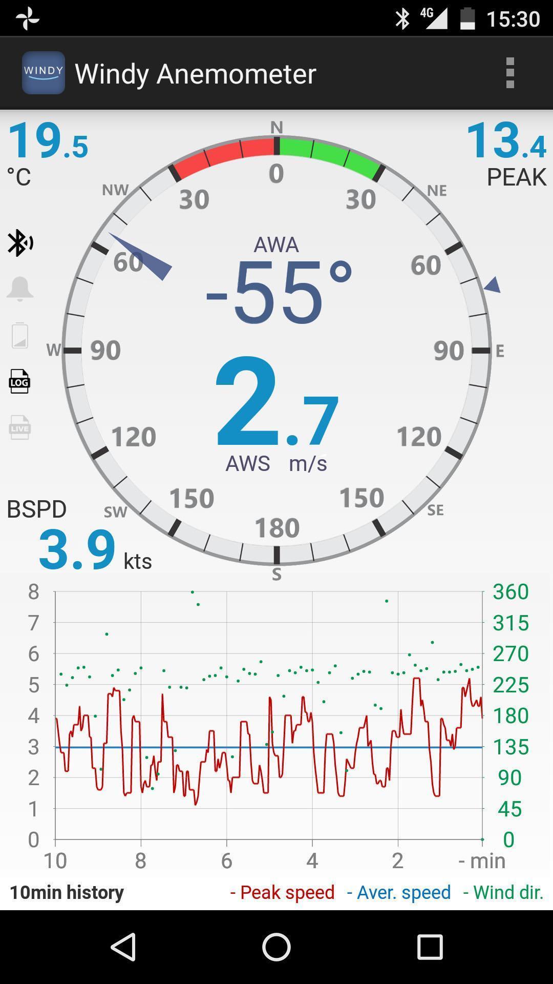 Windy Anemometer 2 تصوير الشاشة