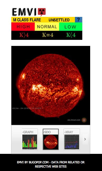 Solar Activity EMVI 2 تصوير الشاشة