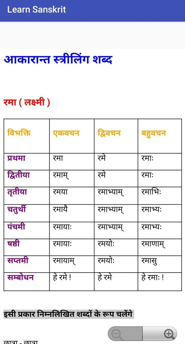 Learn Sanskrit screenshot 6