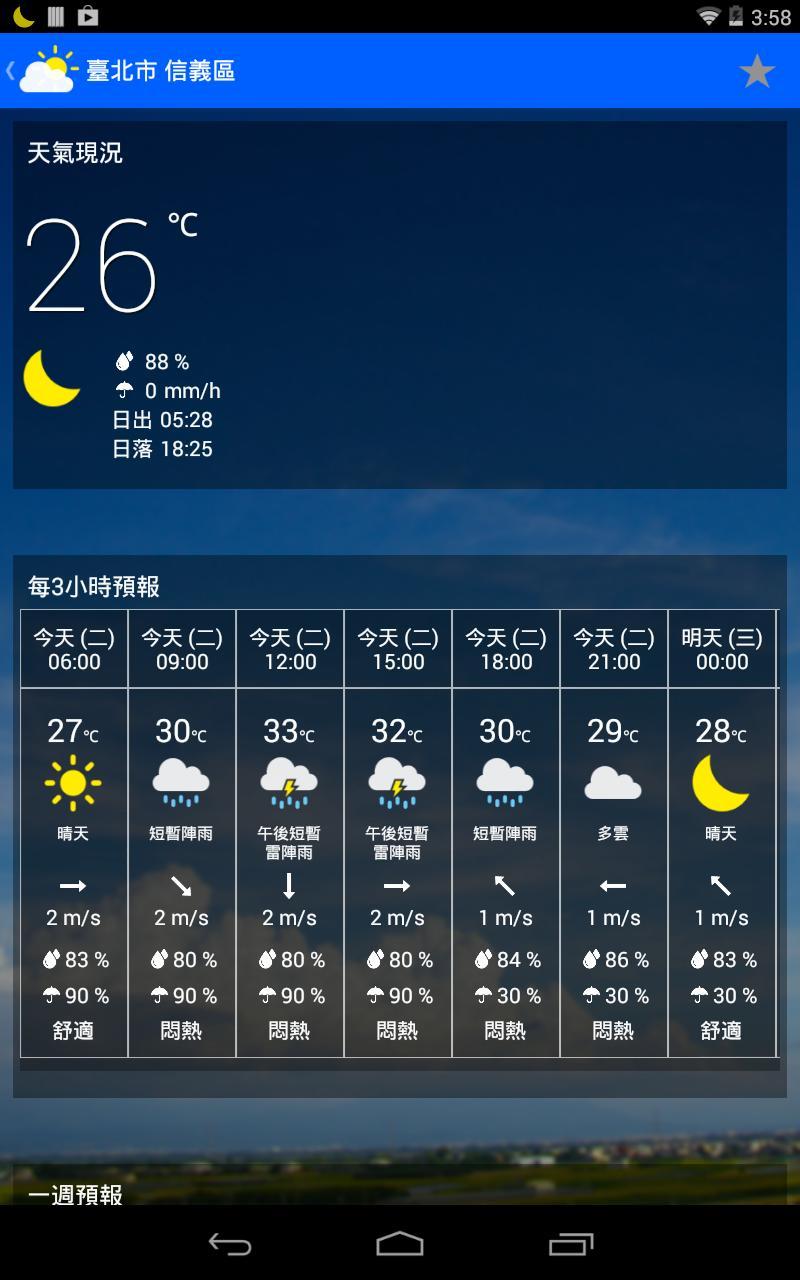 KNY台灣天氣.地震速報 screenshot 12