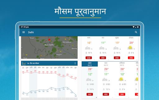 मौसम और राडार भारत /कृषि सूचना – Mausam India स्क्रीनशॉट 8