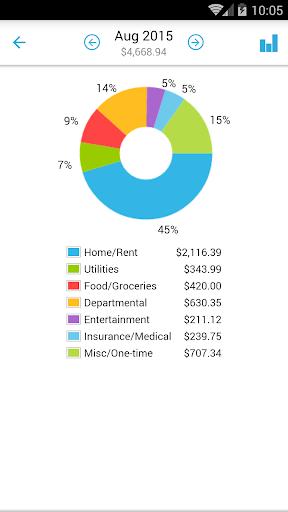 Home Budget with Sync Lite 4 تصوير الشاشة