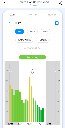 Airveda - Air Quality & Asthma Tracker screenshot 6