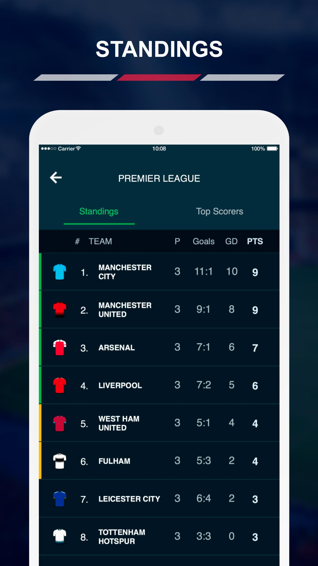 English Football Scores 5 تصوير الشاشة