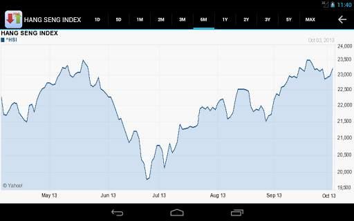 Stocks n More 11 تصوير الشاشة