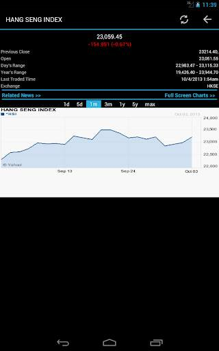 Stocks n More 10 تصوير الشاشة