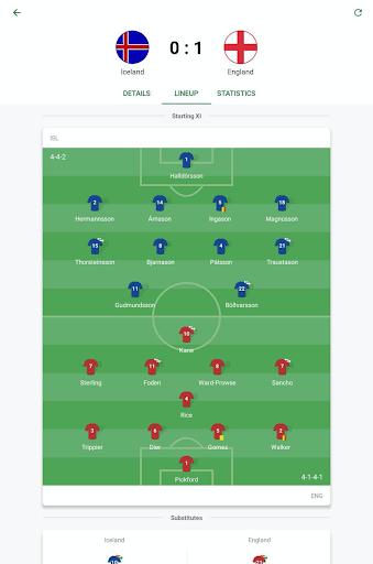 GoalAlert - The fastest football app 12 تصوير الشاشة