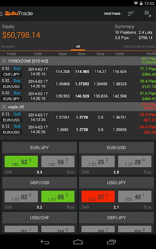ZuluTrade - Copy Trading Platform 13 تصوير الشاشة