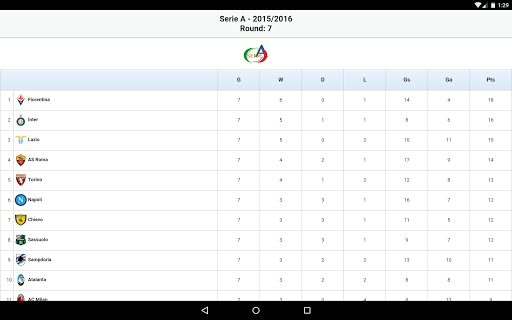 Serie A screenshot 16