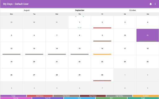 My Days - Ovulation Calendar & Period Tracker ™ 8 تصوير الشاشة