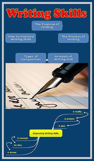 Writing Skills screenshot 6