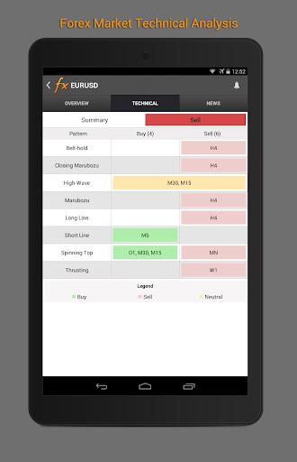 Calendário Forex e Mercado screenshot 11