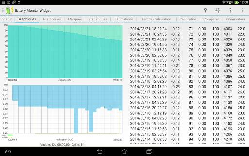 3C Battery Manager 15 تصوير الشاشة