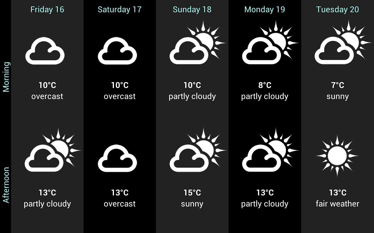 Weather for the Netherlands 16 تصوير الشاشة