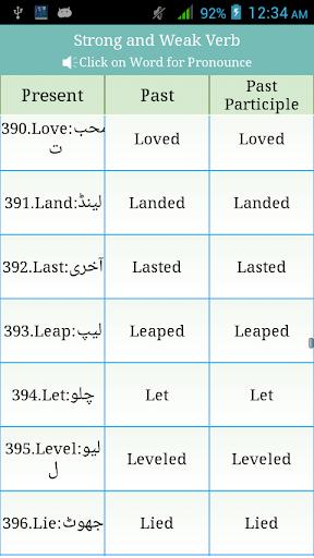 Verbs Urdu 3 تصوير الشاشة