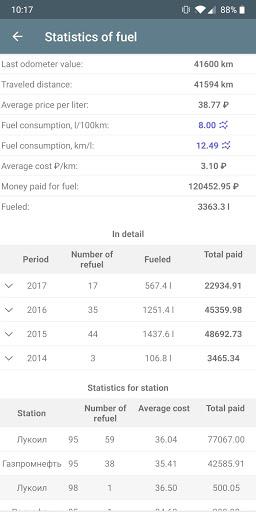Car expenses screenshot 2