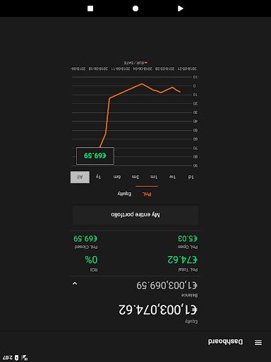 ZuluTrade - Copy Trading Platform 16 تصوير الشاشة