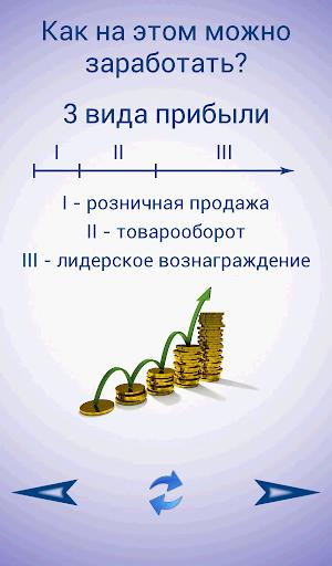 Business Idea screenshot 7