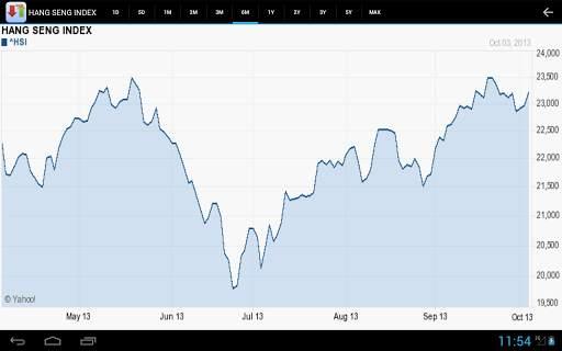 Stocks n More 14 تصوير الشاشة