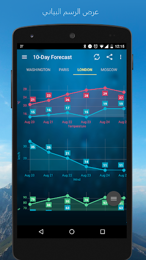 الطقس وويدجت الساعة لأندرويد - توقعات الأرصاد 5 تصوير الشاشة