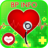 Blood Pressure Info icon