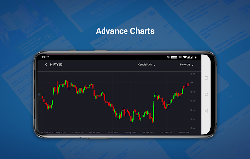 Moneycontrol - Share Market | News | Portfolio 7 تصوير الشاشة