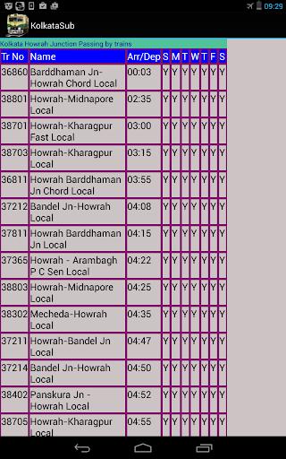Kolkata Suburban Trains screenshot 9