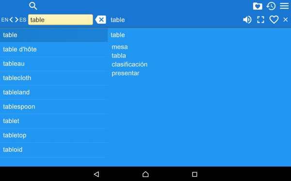 Spanish English Dictionary screenshot 8