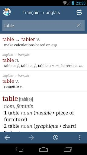Ultralingua Dictionaries screenshot 1